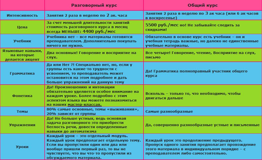 разговорный_ярко_2