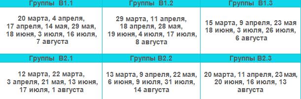 лето_2018_В1_В2